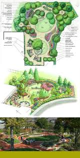 Small Picture Best 25 Sensory pathways ideas on Pinterest Sensory garden
