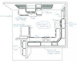 Kitchen Layout Design Ideas Collection Impressive Inspiration Ideas
