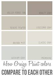pewter color paintBest 25 Benjamin moore edgecomb gray ideas on Pinterest  Neutral