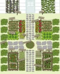 Small Picture 301 best Kitchen gardens images on Pinterest Potager garden