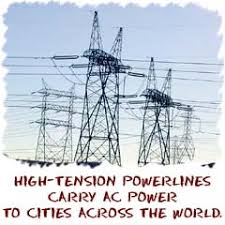 alternating current examples. high-tension powerlines carry power to cities all over the world. why do we use ac alternating current examples g