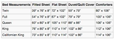 Flat Sheet Size Chart Boston Red Sox Bedding