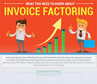 Invoice Factoring & Accounts Receivable Financing