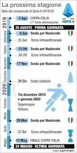 Calendario Serie A 2019-2020 | Data e orario di tutte le partite
