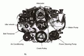 2005 ford escape v6 timing belt or chain wiring diagram for car ford 4 0 v6 engine diagram water pump as well chevrolet 3 4 v6 engine diagram