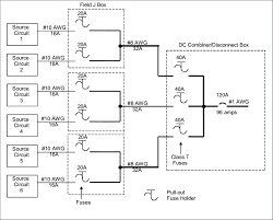 1 example of a pv array wiring diagram showing disconnect locations example of a pv array wiring diagram showing disconnect locations scientific diagram