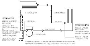 Pressure Conversion Chart Pdf R22 Superheat Charging Chart Achievelive Co