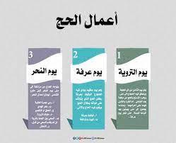 أعمال #الحج : (1) يوم التروية : وهو يوم... - الحج • حجاج ليبيا