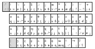 Phonemic Chart Keyboard Reflective Online Teaching Pronunciation Phonetics