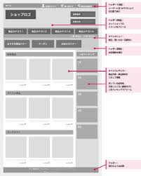 図解売れるネットショップのデザインのルール5つデザイン参考例