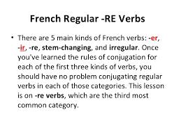 French Regular Verbs In Er Re Ir Present Tense