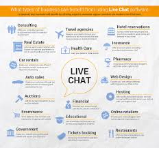 what types of business can benefit from using live chat software live chat for business