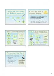 Car Wash Flow Chart 011 Explanation Text Flow Chart Ks2 X57128 Php Pagespeed Ic