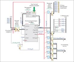 Цифровой генератор сигнала с перестраиваемой частотой реализуемый  Структурная схема микропроцессорного блока цифрового генератора сигнала с перестраиваемой частотой