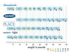 Walmart Shirt Size Chart Size Charts Walmart On Gap Childrens Place Carters