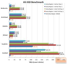 Intel Z68 Chipset Smart Response Technology Page 6 Of 9
