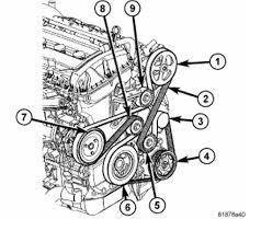 jeep patriot 2 4 engine diagram jeep automotive wiring diagrams description original jeep patriot engine diagram