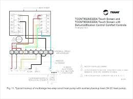 Furnace Comparison Chart 2 Stage Furnace Elmundodelospayasos Com Co