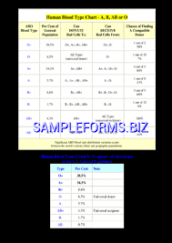 Blood Type Chart 1 Pdf Free 1 Pages
