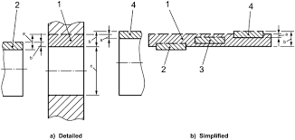 Slot Tolerance Chart Iso 286 1 2010 En Geometrical Product Specifications Gps
