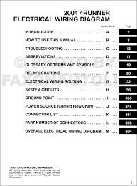 1988 toyota 4runner stereo wiring diagram 1988 database 1988 toyota 4runner stereo wiring diagram 1988 database wiring diagram images