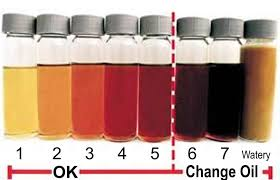The Color Of Your Engine Oil Says A Lot So Pay Attention