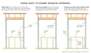 Rough Opening For Window Wood And Vinyl Window Sizes Differ