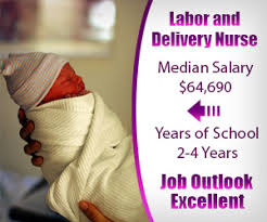 How To Become A Labor And Delivery Nurse Salary Certification