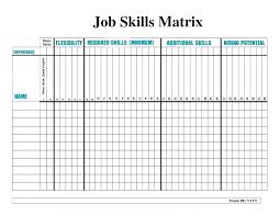 Employee Training Matrix Template Excel Organizational Training Plan Template Related Post Cross