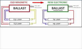 wiring t8 light fixtures new era of wiring diagram • t8 light fixture wiring diagram wiring diagram data rh 14 11 3 reisen fuer meister de commercial fluorescent light fixtures installing t8 light fixture