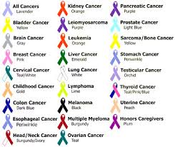 Cancer Color Chart Months Misd Colors For Caring Eagle Nation News