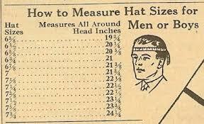 Best Mens Hats For Summer