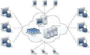 Cloud Computing Examples Cloud Computing Concept Dragon1