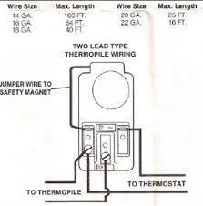 solved the pilot light on my frymaster dean sr142gn does fixya the pilot light on my frymaster dean sr142gn does f078045 gif