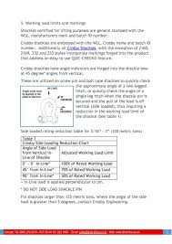 Shackle Load Chart Guide To Lifting Shackles Simplebooklet Com