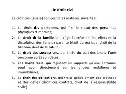 Notions Essentielles De Droit Ppt T L Charger