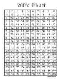 Counting To 200 Chart Freebie 200s Chart