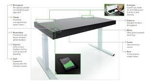 stir kinetic desk features