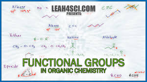 Organic Chemistry Functional Groups Chart Pdf Organic Chemistry Functional Groups How To Understand And Memorize Functional Groups