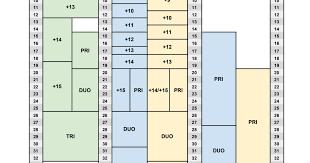 37 Studious Failstack Guide