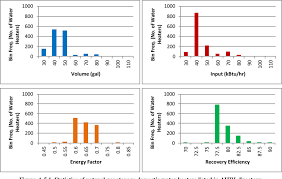 Figure A 5 From Multifamily Tool For Energy Audits Multea