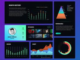 Sci Fi Chart Sci Fi Sketch Components Sketch Freebie Download Free