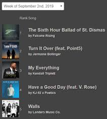 Top 5 Chart Songs Top 5 Radio Songs This Week At Christian Radio Chart Http