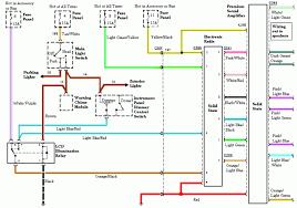 mustang wiring diagram wiring diagrams 2001 ford mustang wiring diagram radio lighting