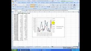 Excel 2007 Graphs Create Secondary Axis