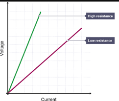 resistance straight line diagram wiring diagram expert resistance straight line diagram wiring diagram used resistance straight line diagram