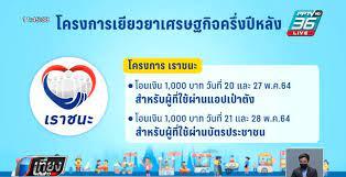 ลงทะเบียน คนละครึ่งเฟส3 เพิ่ม 16 ล้านสิทธิ์ เริ่ม มิ.ย.นี้ อีก 15  ล้านคนต้องรับเงื่อนไข! : PPTVHD36