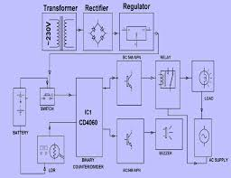 ldr based electronic eye security control system circuit block diagram of electronic eye controlled security system by edgefxkits com