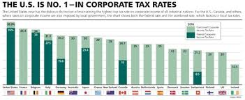 Gonzalo Raffo Infonews Cut The Top U S Corporate Tax Rate