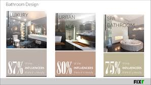 bathroom design styles. 87% Of Influencers Say That They Find Luxury Bathrooms To Be The Most Trendy Possible Designs Today. This Is Closely Followed By Urban Designs, Bathroom Design Styles B